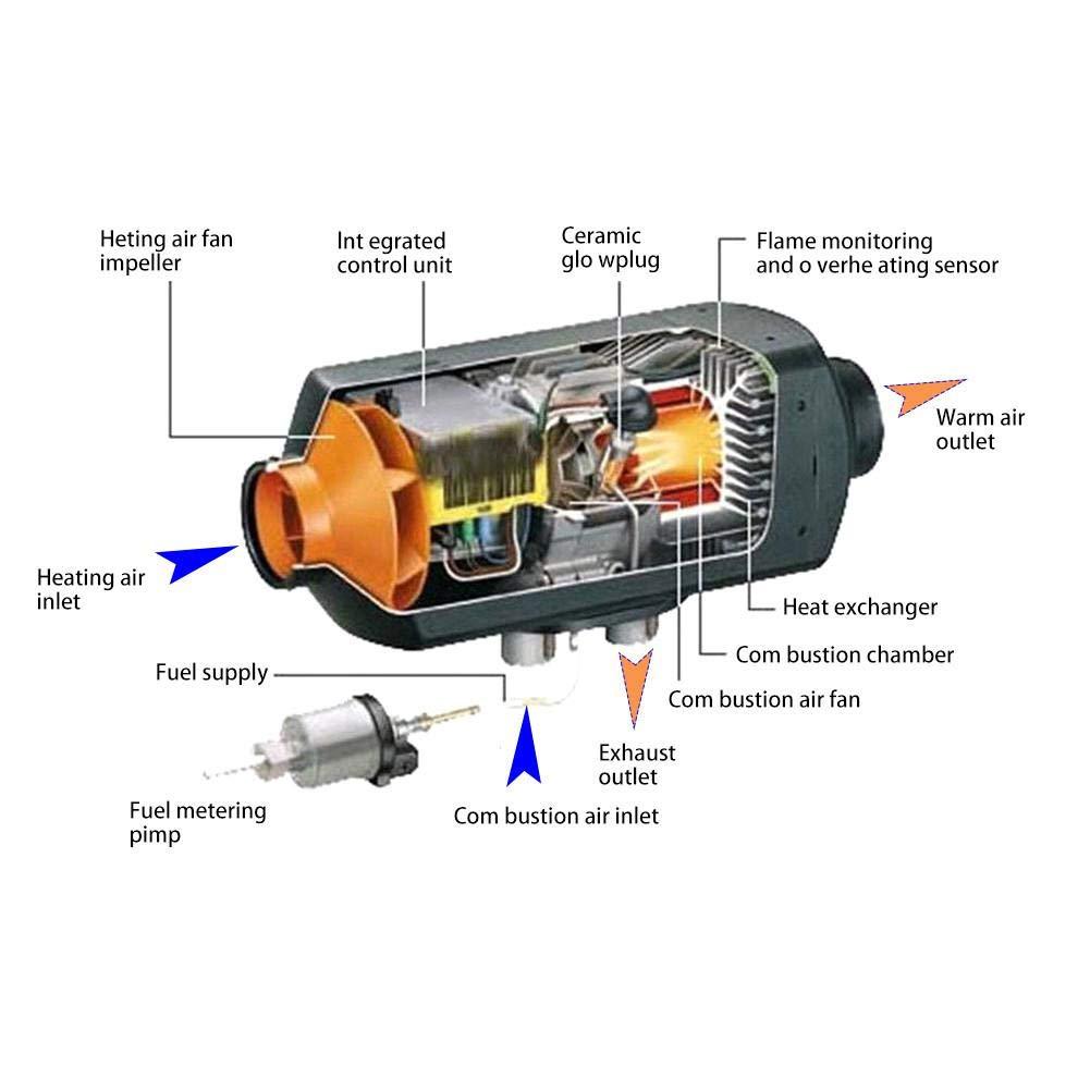 Lacyie 5/KW 12/V//24/V Air Diesel Fuel Chauffage avec t/él/écommande Chauffage /électrique de Refroidissement Moniteur LCD Thermostat pour RV Remorque Camping-Car Bateaux camions
