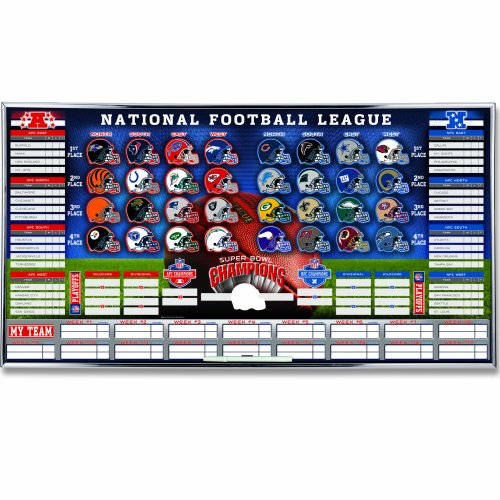 Lowest Price! NFL Standing Board