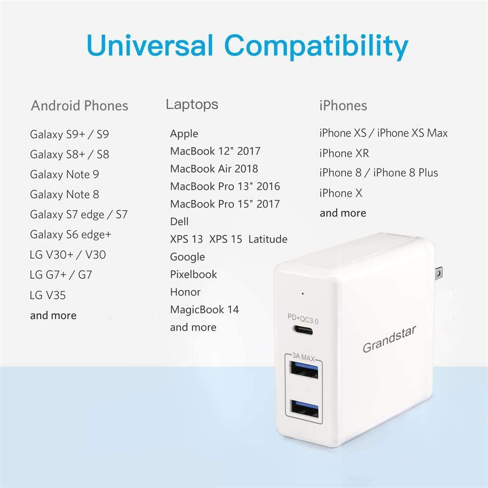 Samsung Galaxy S8//S8+//S9//S10 Compatible MacBook iPhone X//XS//Max//XR//8//7//6//Plus Grandstar USB Charger 60W iPad//Pro 3 Port USB C Power Delivery Wall Charger with QC 3.0 and Foldable Plug