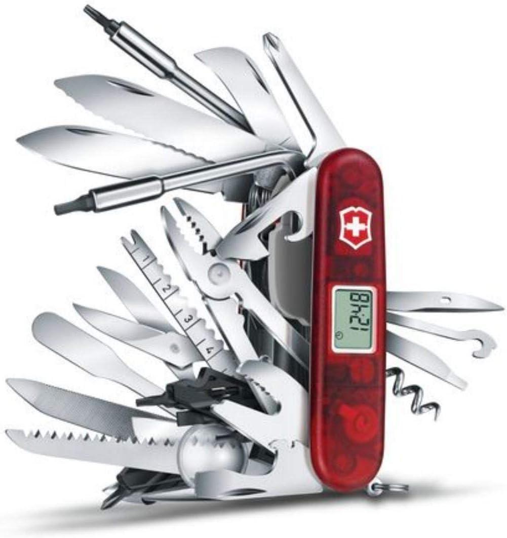 Swiss-Knife-Post-Image
