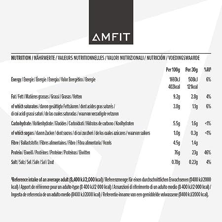 Marca Amazon - Amfit Nutrition Proteína de Suero Lácteo, Sabor Chocolate Blanco, 1kg