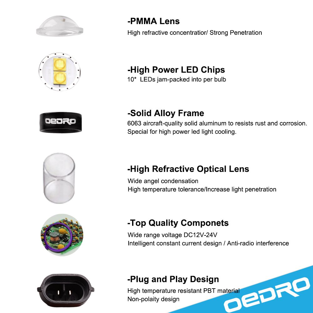 Oedro 50w H11 Led Fog Light Bulbs With Projector High Relay Wiring Diagram R5 Super 5 Power 6000k White Bulb For Drl Daytime Running Pack Of 2 Automotive