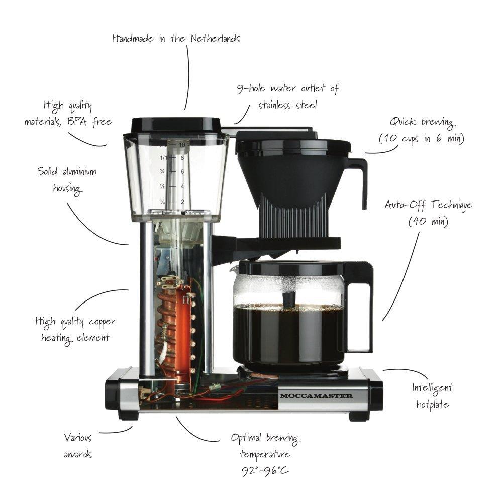Weihnachtsgeschenk für Kaffeeliebhaber - Die Moccamaster Kaffeemaschine