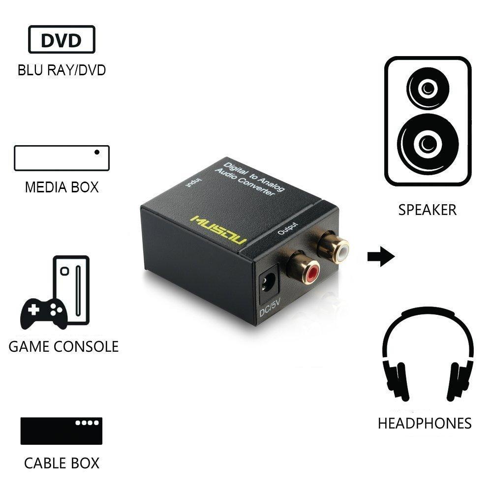 MUSOU Convetidor de Digital a Analógico Conversor de DAC Toslink Coaxial Óptico a RCA L/R Soporta Cable SPDIF de Audio Óptico Transformador de HDMI Audio ...
