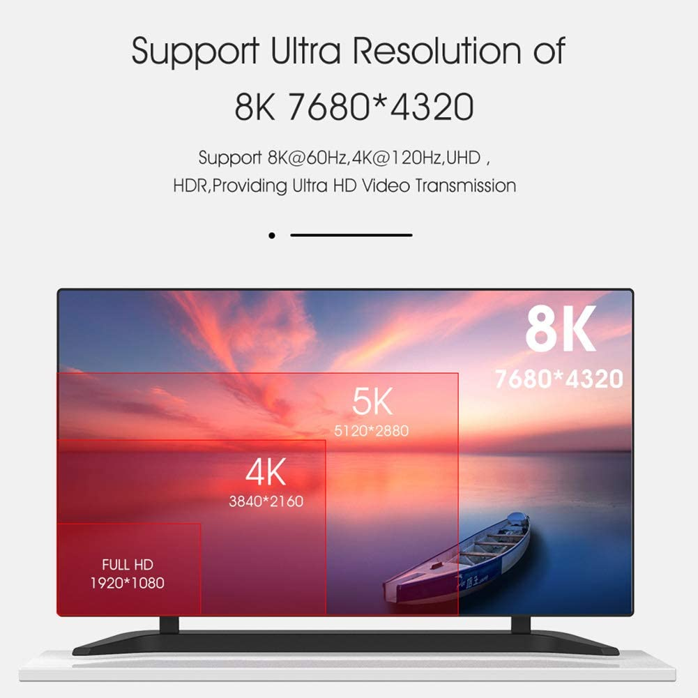 Taurusb De Alta Velocidad por Cable HDMI, El Real HDMI 2.1 Cable Ultra-Alta Definición (UHD) 8K HDMI 2.1 Cable 48Gbs con Audio Y Ethernet Cable HDMI HDR 4: 4: 4: Amazon.es: Deportes