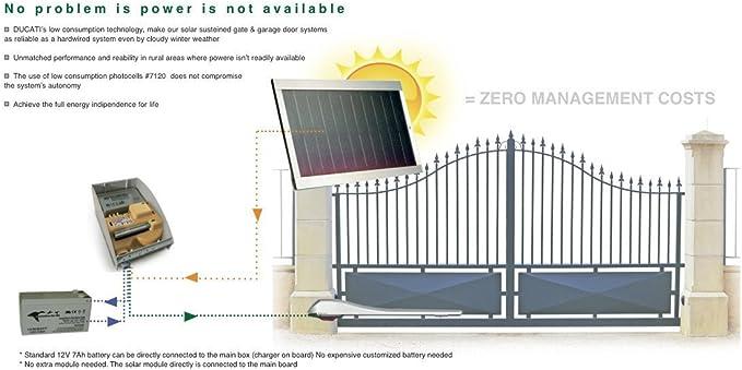 motorización para puerta batiente 2 hoja HC812-400: Amazon.es: Bricolaje y herramientas