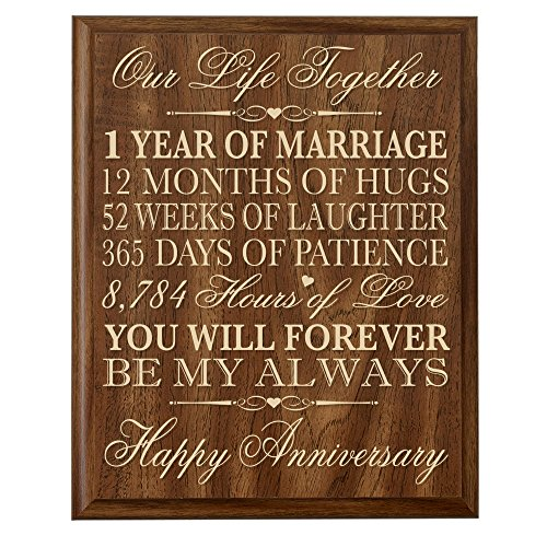 LifeSong Milestones 1st Wedding Anniversary Wall Plaque ...