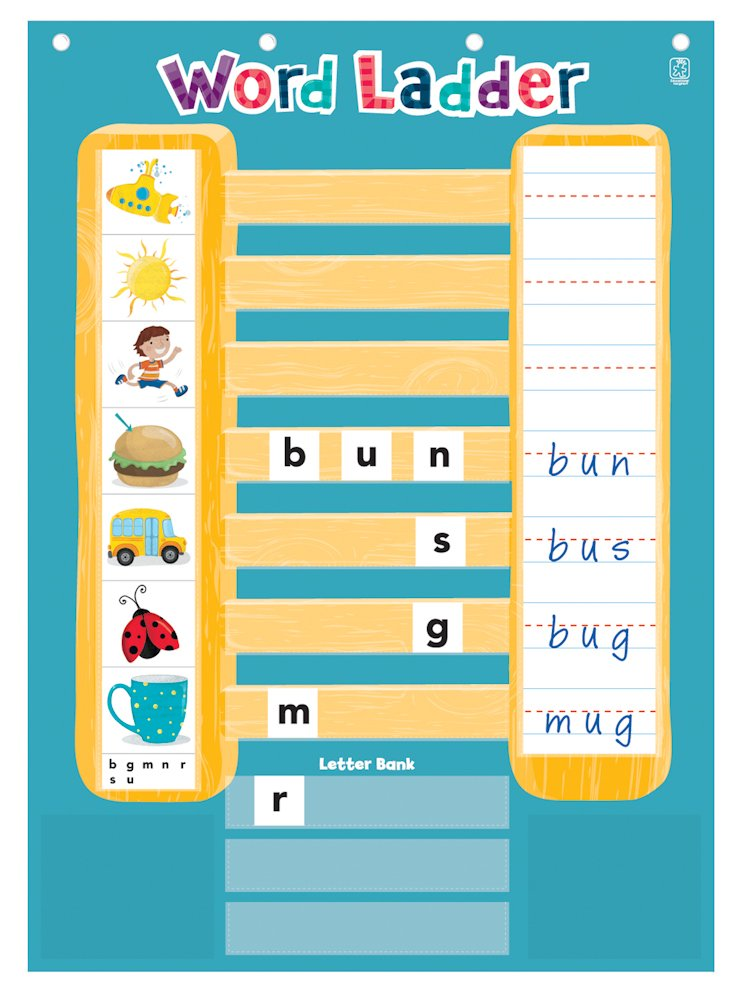 Educational Insights EI-1746 Word-Ladder Phonics Activity Center