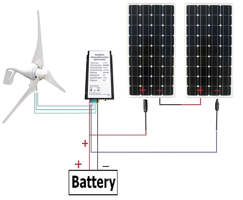 Eco Worthy 24 Volts 600 Watts Wind Solar Power 12v 24v Powered Cars Diagram The Car Accessory Socket 400w Turbine 2pcs 100w Monocrystalline Panel 24cm Cable With Mc4