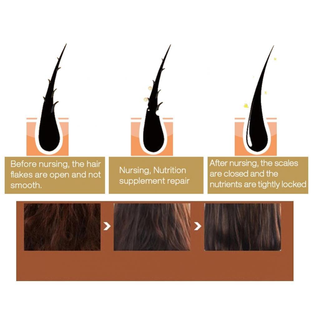 Aceite de argán marroquí puro, ofrece fórmula de restauración de cabello suave enriquecida con vitaminas para uso diario, aceite marroquí y potentes ...