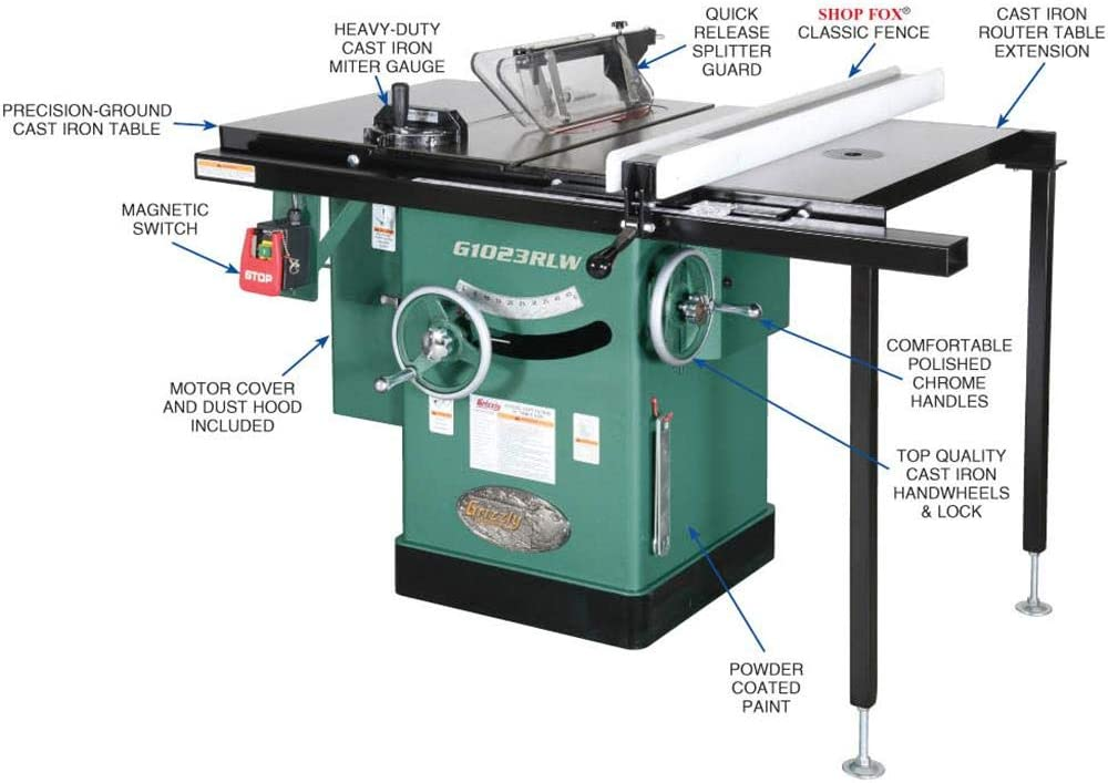 Grizzly G1023RLW Table Saws product image 6
