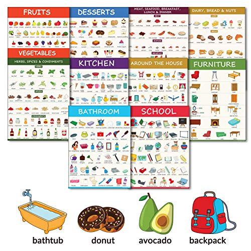 (10 Educational Classroom Posters for Toddlers – Food, Fruits & Vegetables, Dairy, Bread, Nuts, Herbs, Drinks, Desserts, Common House & School Objects - Learning for Toddlers Classroom)