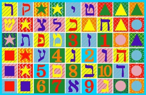 LA Rug Hebrew Numbers & Letters Rug 19
