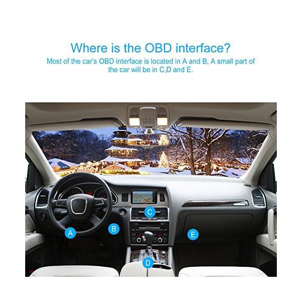 Car Obd2