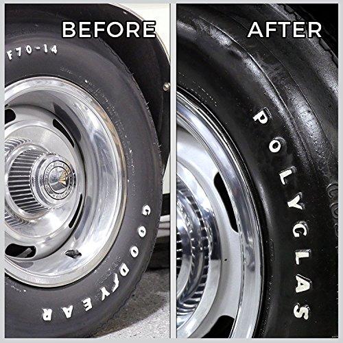 TriNova Tire Shine Spray