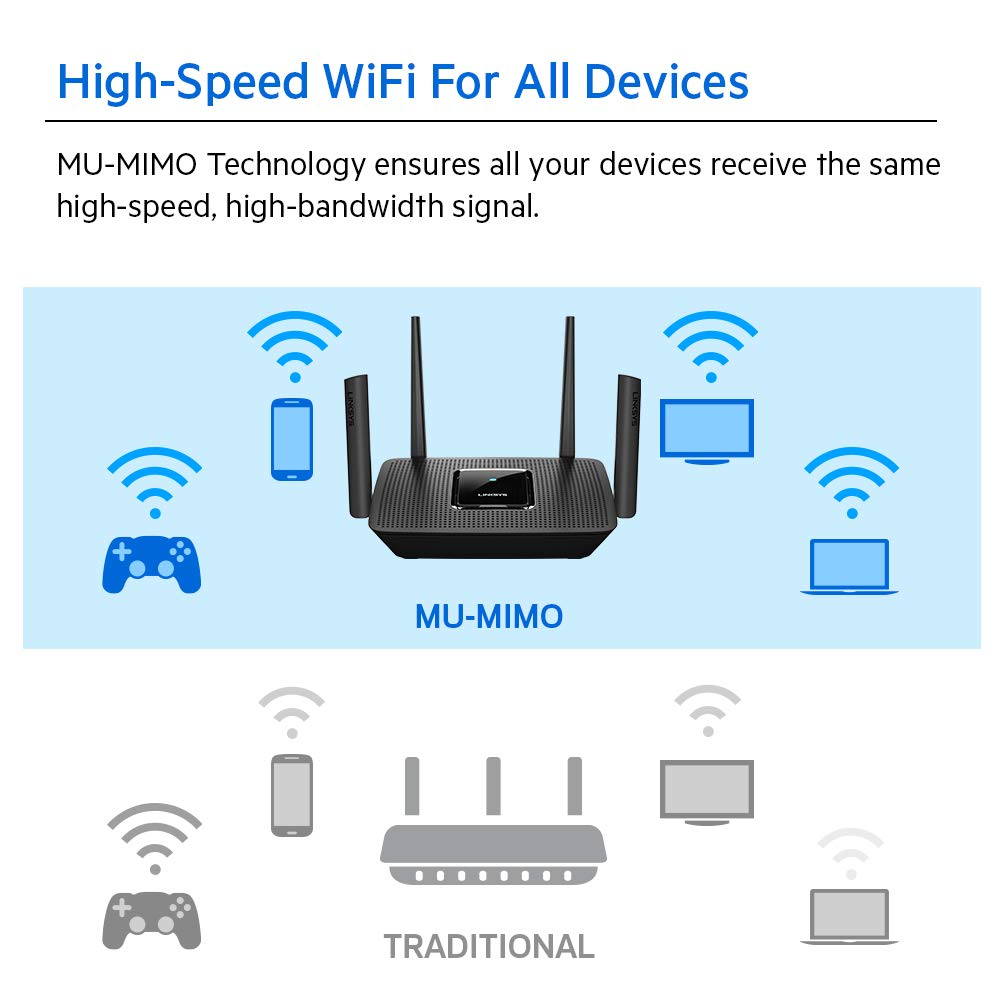 Computers & Accessories Routers ghdonat.com Linksys Mesh WiFi ...