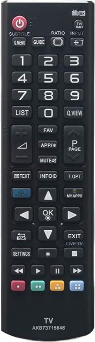ALLIMITY AKB 73715646 Mando a Distancia reemplazado por LG Smart TV PW800G PW800 PW600G 84UB980V 65UH664V 65UH625V 65UH600V 65UF680V 65UF675V 65UB980V 65LX341C 60UH605V 60UF675V 60PB5600: Amazon.es: Electrónica