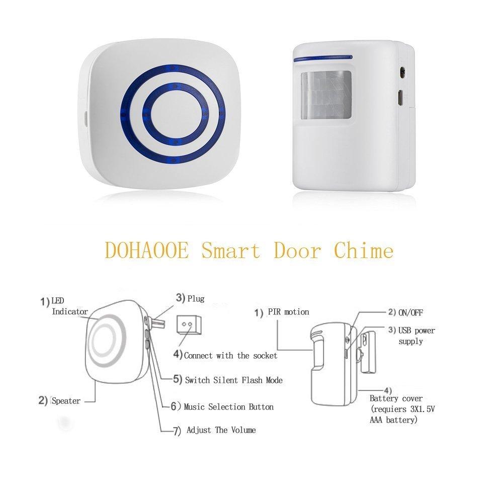 SODIAL Detector sensor de movimiento de puerta de negocios inalambrico Alarma de entrada de seguridad de casa con 1 receptor enchufable y 1 detector ...