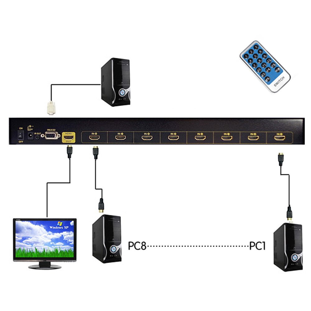 CKL Auto HDMI Switch Box PC Monitor Video Audio Switcher with EDID, IR Remote and RS232 Control Metal 8 Port CKL-81H by CKL (Image #4)