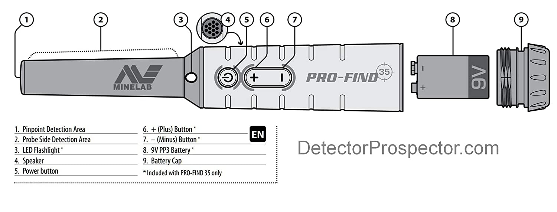 Minelab Pinpointer - Detector de Metales Pro-Find de 35 Pines con Funda para cinturón y batería de 9 V PP3 incluida: Amazon.es: Jardín