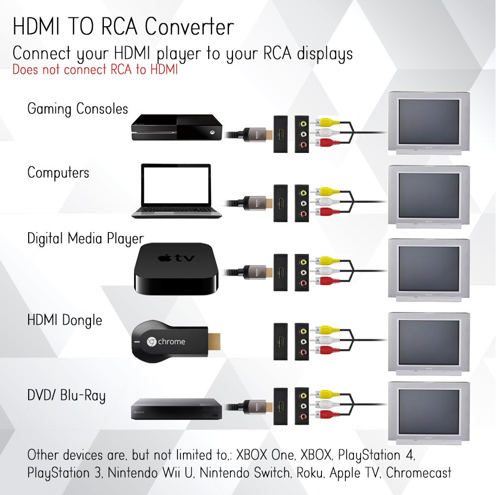 Great hdmi to rca wiring diagram ideas electrical and wiring amazing hdmi to rca wiring diagram photos electrical circuit asfbconference2016 Choice Image