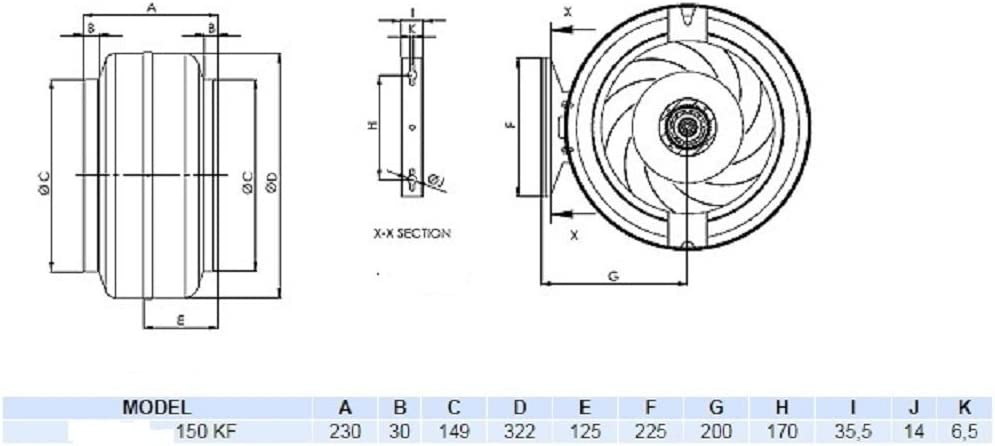Uzman-Versand 100mm Industrie Kanall/üfter mit 500W Drehzahlregler Rohrl/üfter Kanal Rohr L/üfter Gebl/äse Ventilator Kanalventilator Rohrventilator