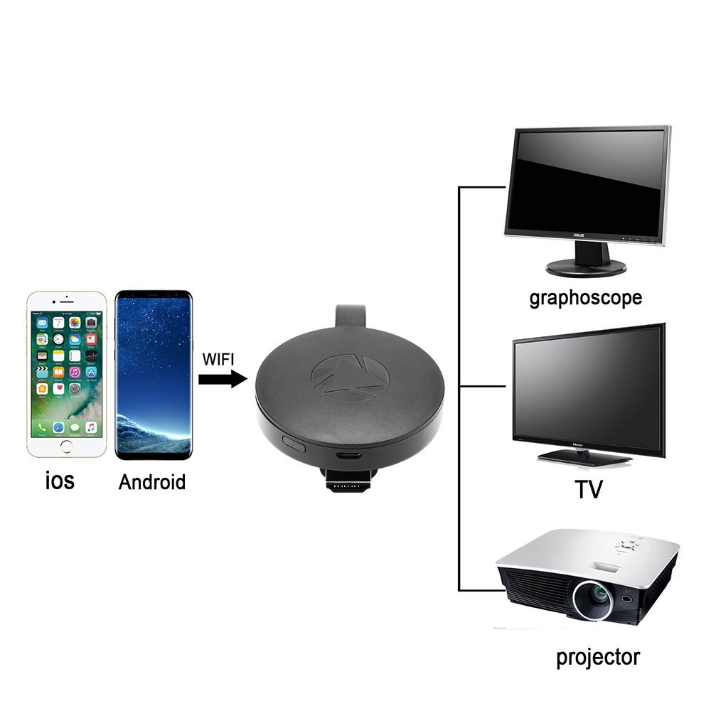 WiFi Display Dongle Wireless Mini Display Receiver Mirror Dongle HDMI Adapter TV Miracast DLNA Airplay for iOS iPhone iPad Android Device Smartphone Macbook by XMBest (Image #3)