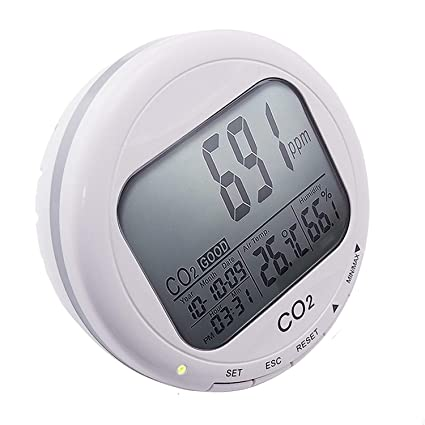 Amazon.com: ZLHW Gain Express Carbon Dioxide Detector Temperature RH Humidity Indoor Air Quality Wall CO2 Monitor: Electronics