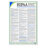 ComplyRight HIPAA Notice of Privacy Practices Poster (A2123AMZ)