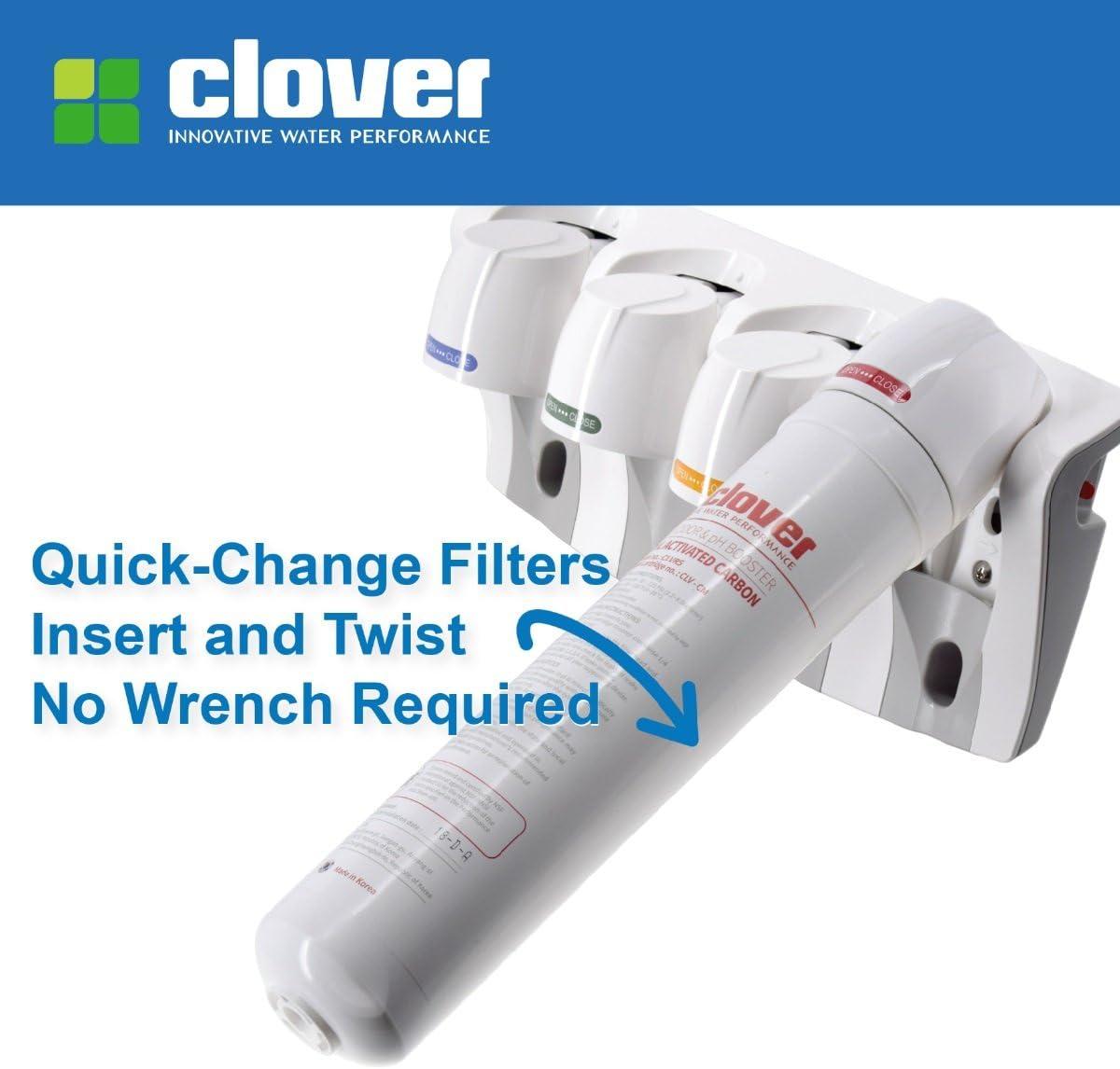 Pleated Micro Glass Media Millennium Filters PUROLATOR-FACET MN-8310EAL032N1 Direct Interchange for PUROLATOR-FACET-8310EAL032N1