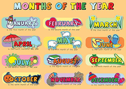 Inspirational Classrooms 3156206 Months Of The Year Poster Amazon