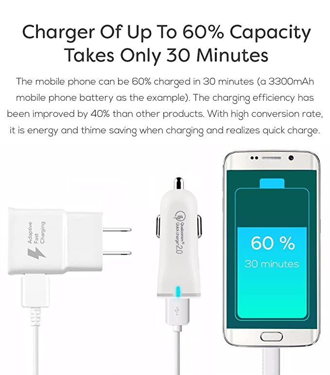 Amazon.com: LG V10 Charger Fast Micro USB 2.0 Cable Kit by Ixir - {Fast Wall Charger + Fast Car Charger + 2 Cable}: Cell Phones & Accessories