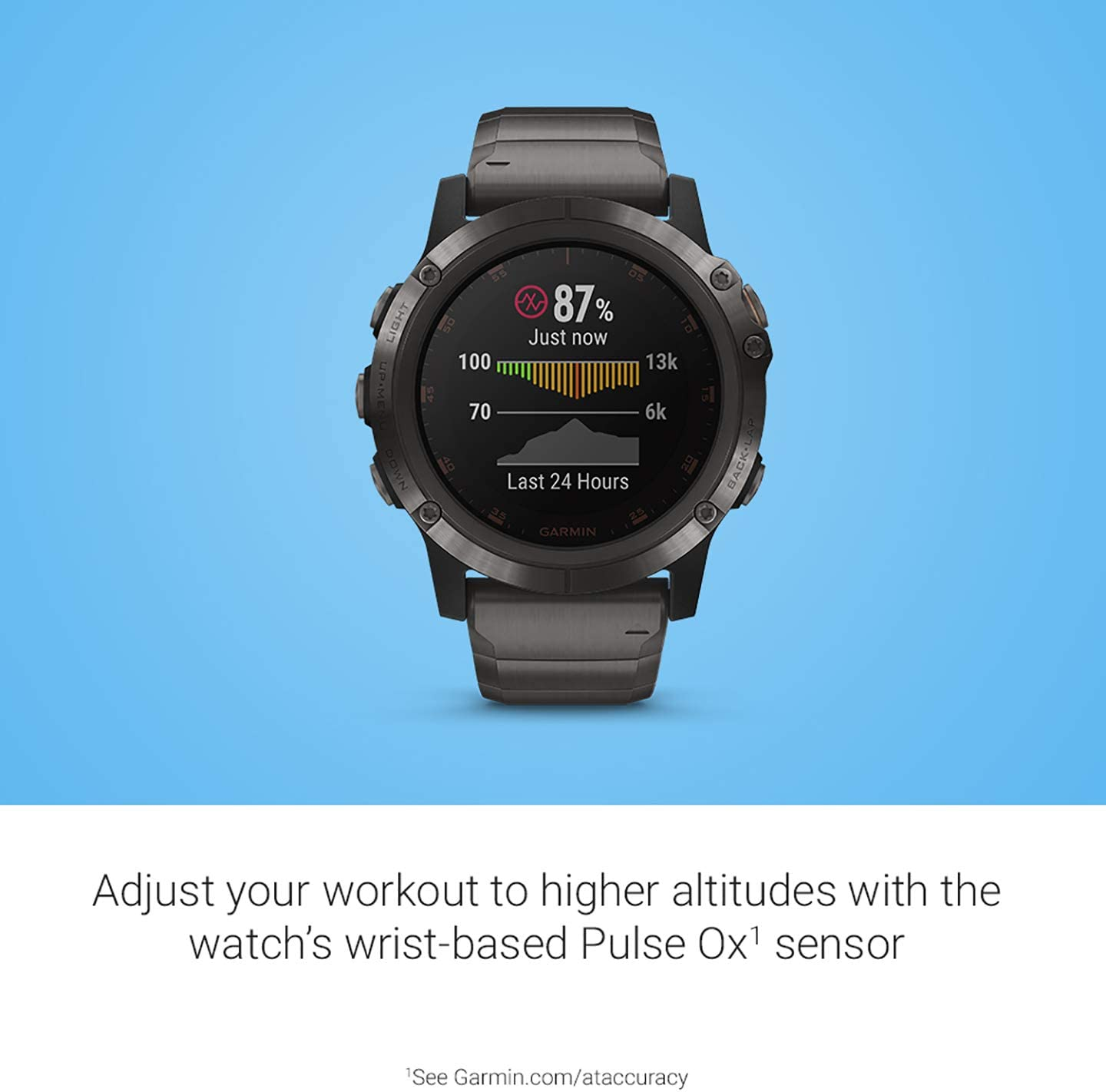 Garmin fēnix 5X Plus, Ultimate Multisport GPS Smartwatch, Features Color Topo Maps and Pulse Ox, Heart Rate Monitoring, Music and Pay, Gray W/Titanium ...