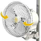 Amazon Com Tpi 24 Quot Pole Mount Fan Oscillating 1 4 Hp 6800