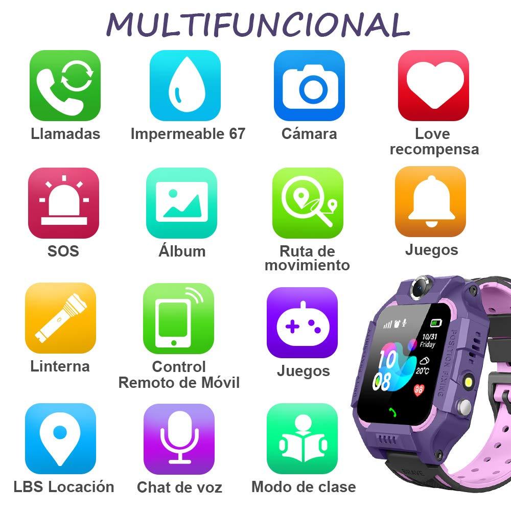 Comparativa smartwatch para niños