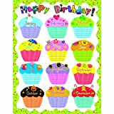 Creative Teaching Press Poppin' Patterns Happy Birthday Poster Chart (03055404)