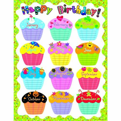 Poster Classroom Chart - Creative Teaching Press Poppin' Patterns Happy Birthday Poster Chart (03055404)