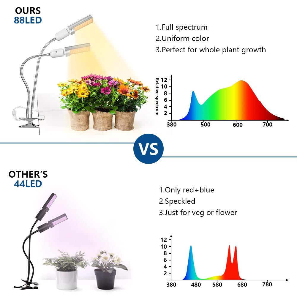 Grow LED E27 Pflanzenlampe Vollspektrum 45W mit Zeitchaltuhr Wachstumslampe Dimmbar 6 Stufen Garten- und Zimmerpflanzen 360/° Einstellbar Doppelkopf Pflanzenlicht 1600lm f/ür Cannabis 2 Modus