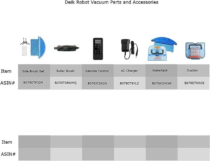 Cepillo Lateral para aspiradora Robot Deik: Amazon.es: Hogar