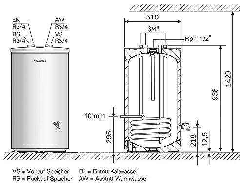 Niedlich Warmwasser Zylinder Diagramm Fotos - Der Schaltplan ...