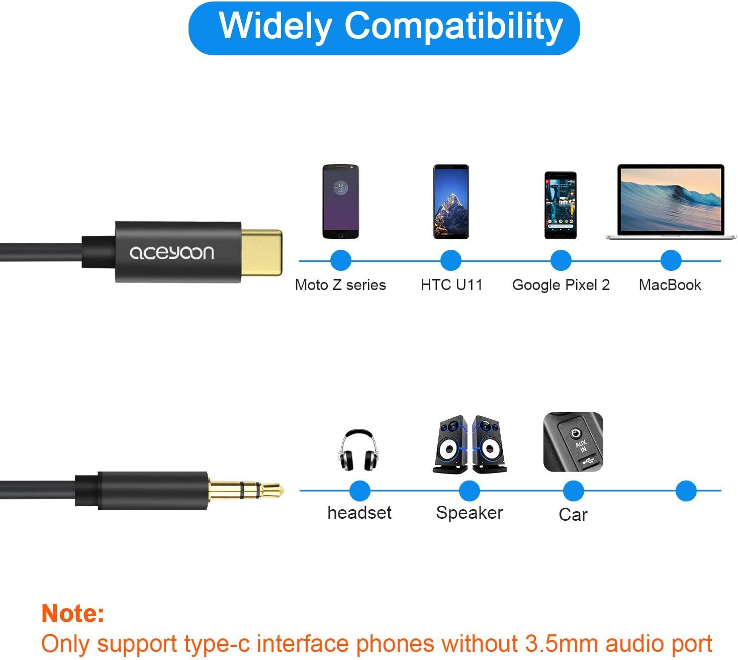 Speakes and Other USBC Devices Without 3.5mm Port aceyoon Aux USB C 3ft Type C to 3.5mm Male Audio Adapter Car Auxiliary Stereo 3.5mm Headphone Jack Aux Cord Compatible for Headphones