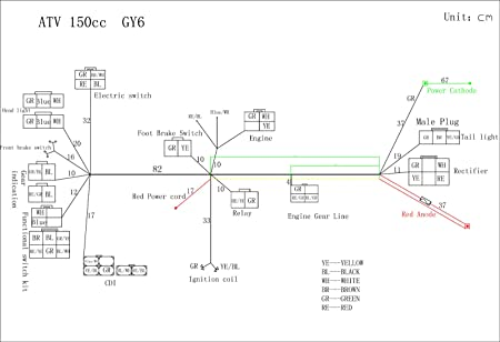 Amazon.com: sthus Wiring Harness Wire Loom Stator Electrics for GY6 150CC  125CC Buggy Scooter: Automotive | Gy6 150cc Engine Repair Diagrams |  | Amazon.com