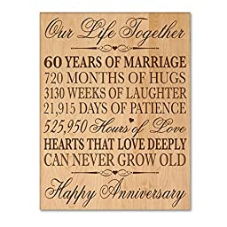 60th Wedding Anniversary Wall Plaque Gifts for Couple, 60th Anniversary Gifts for Her,60th Wedding Anniversary Gifts for Him 12\