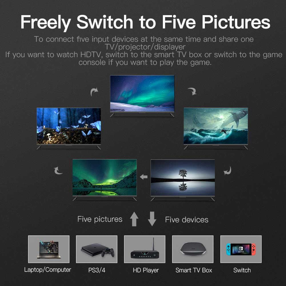 VENTION HDMI Switch HDMI Splitter Switch 3 input 1 output HDMI Switcher 3X1 with IR Remote Control for XBOX 360 PS4//3 Smart Android HDTV 4K*2K 3 Port HDMI Adapter