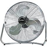 OPTIMUS F-4092 High-Velocity Fan (9)