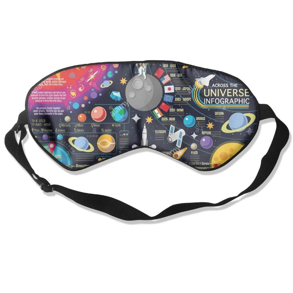 EarlySun Double Sided Natural Silk Shading Sleep Mask & Blindfold, Super Smooth Breathable Eye Mask New Horizons of Solar System Infographic