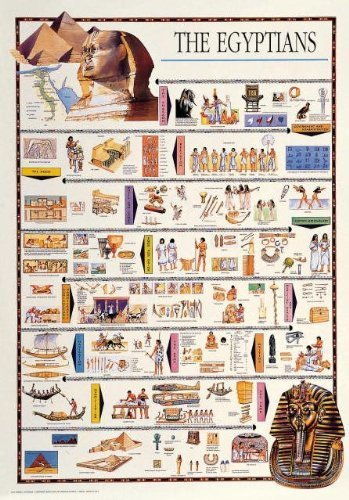 Editions Ricordi Jigsaw Puzzle 1000 pieces - Egyptians, Civilizations - (Cod. 34556) by International Publishing