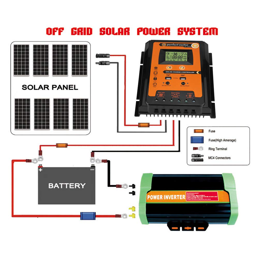 50A 70A MPPT Solarladeregler Solarpanel Batterie Regler Dual USB LCD Display Keenso 12V 70A 24V 30A