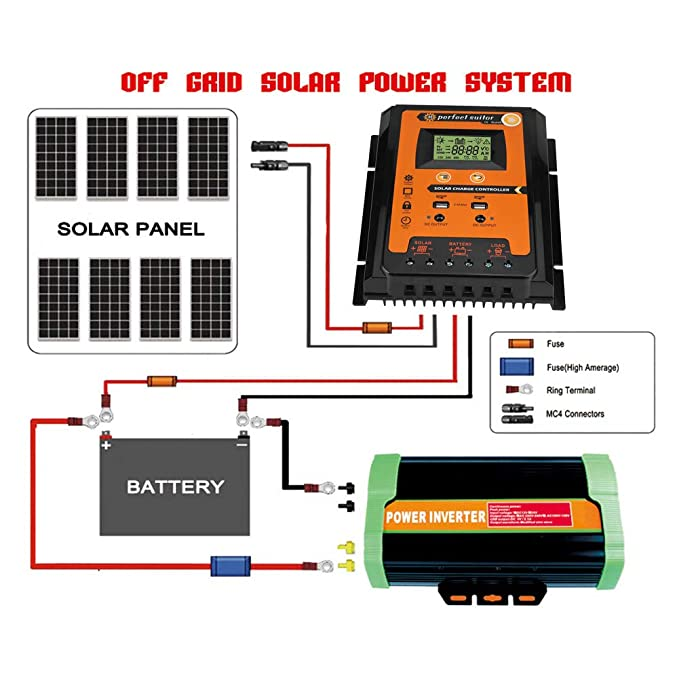 70A Fydun MPPT Solar Charge Controller 12V//24V Solar Panel Battery Regulator Dual USB LCD Display Panel Regulator Current 30A 50A 70A Black and Orange