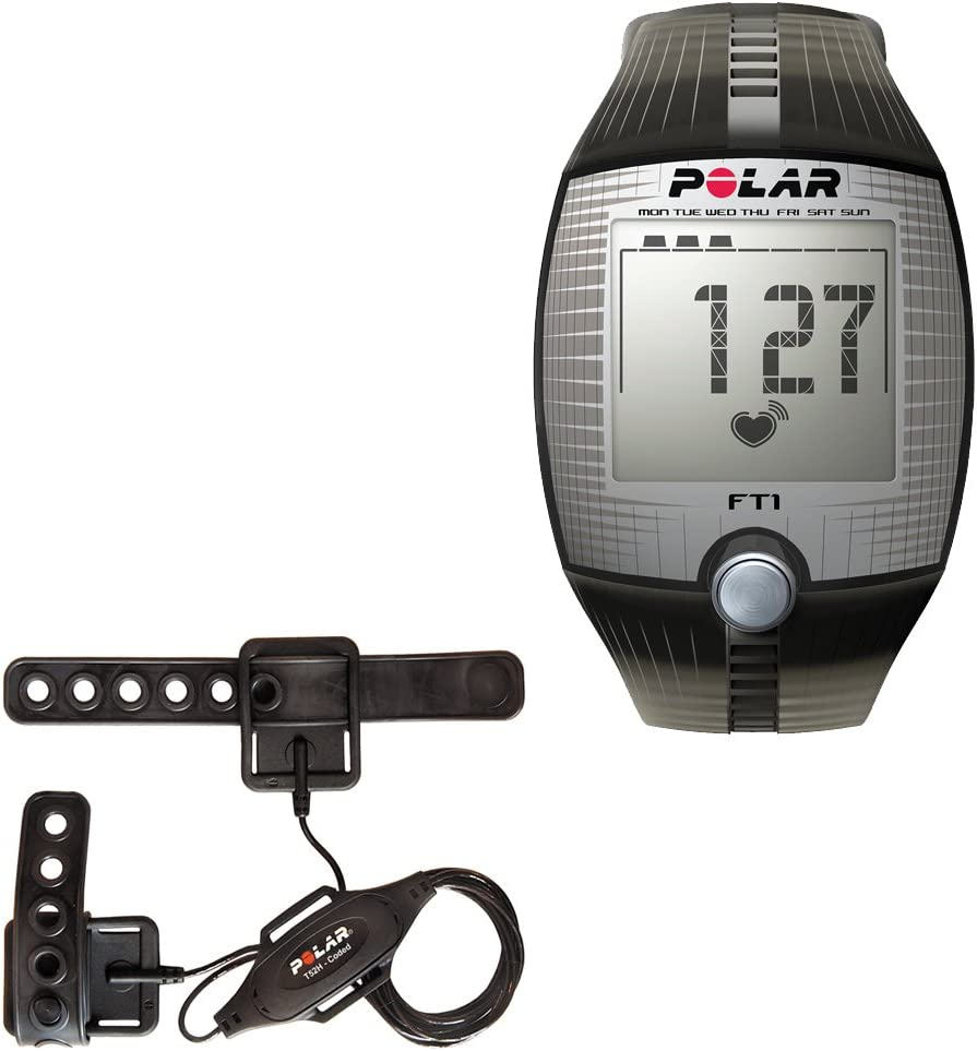 Polar Equine Inzone Sports Technology Sports & Outdoors ...